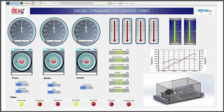 Engine Dynamometer Controller: Screen