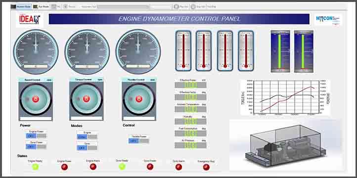E-Motor Dynamometer Controller: Screen