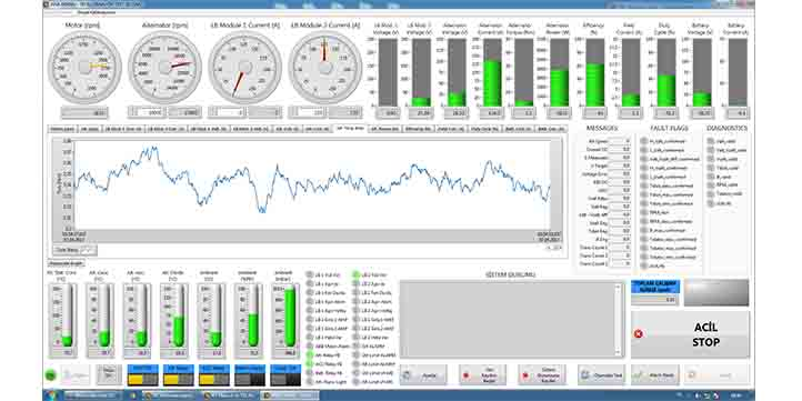Hardware-in-the-Loop (HIL) Test System Controller: Pro+ Industrial Controller Screen